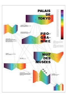 Nuit des musées / Palais de Tokyo : GUY Nicolas