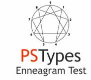 Awesome blog that focuses on my two favorite personality tests Enneagram and Myers Briggs!