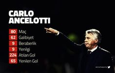 Ancelotti yönetiminde Real Madrid.