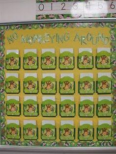 Monkey behavior-for Emily....
