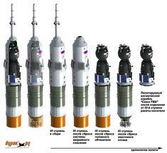 Soyuz escape tower - Recherche Google