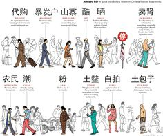 Hilarious Chinese Fashion Graphic. I love the 土包子 that just makes us laugh. From Ministry of Tofu