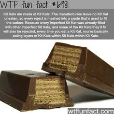 Kit Kat cepsion