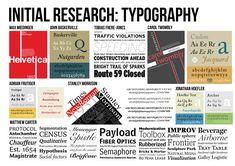 Max Miedinger, Tobias, Initials, Freedom, Typography, Liberty, Letterpress, Political Freedom, Letterpress Printing