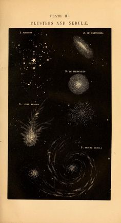 1863: Clusters and Nebulae: An introduction to astronomy