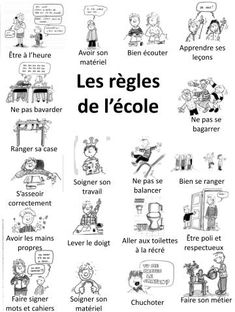 How To Learn French Tutorials French Language Lessons, French Language Learning, French Lessons, Learning Spanish, Languages Online, Foreign Languages, English Worksheets For Kids, French Education, French Grammar
