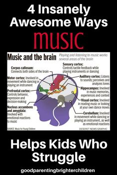 Music helps learning-disabled children because music and the brain are the ways kids learn easier. Give your learning disabled child music lessons. The Brain For Kids, Music And The Brain, Learning Process, Kids Learning, Learning Quotes, Music Therapy Activities, Disability Quotes, Brain Facts, Music Words