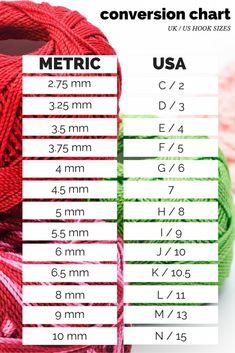 Crochet Conversion Charts - Lucy Kate Crochet - - Crochet conversion charts to help you to work out the right crochet hook sizes, yarn weight and terminology. Making understanding crochet patterns easy. Knitting Needle Size Chart, Crochet Hook Sizes Chart, Crochet Diagram, Knitting Charts, Crochet Chart, Easy Crochet Patterns, Filet Crochet, Crochet Hooks, Crocheting Patterns