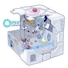 Portal in a Companion Cube