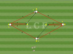 Descripcion: El jugador A le hace un pase a B tras esto saldrá corriendo hacia el cono central para poder hacer una pared con el jugador B que tras recibir le devolverá el esférico a B, cuando B vuelva a recibir el esférico se lo pasara al jugador A de la otra pareja, para que este siga con el e...