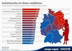 http://www.manager-magazin.de/politik/deutschland/grafik-so-weiblich-sind-deutsche-aufsichtsraete-schon-heute-a-1022129.html