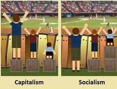 Image result for how is socialism similar to capitalism answers