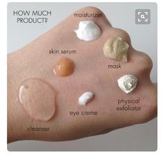 This is how much Rodan and Fields Product you need a day!Small amounts equals big results!!