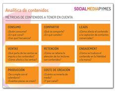 Analíticas de Contenidos: métricas a considerar #infografia #infographic #marketing | TICs y Formación