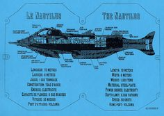 Tom Scherman was an expert on all things 20000 Leagues Under the Sea and a Disney Imagineer. This tribute site Tom Scherman: A Life with the Nautilus is pretty darn interesting (a lot of nifty. Nautilus Submarine, League Of Extraordinary Gentlemen, Le Book, Steampunk, Sea Captain, Leagues Under The Sea, Alternate History, Disney And More, Rare Pictures
