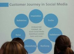 Customer Journey in Social Media #smtd14