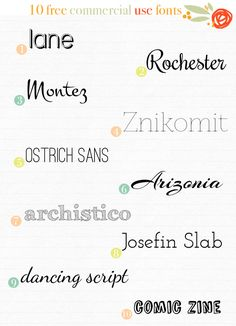 10 Free Commercial-Use Fonts