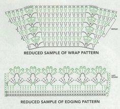 Straordinaria mantellina all'uncinetto, motivo utilizzato molto semplice da chiudere con una spilla-fioreugualmente all'uncinetto! fonte:http://www.micros