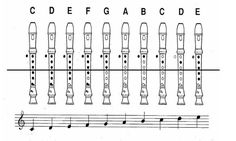 Learn To Read Music Recorder Fingering chart, a Power Point Presentation and. Video introducing the Recorder to beginning Music Students Learning Music Notes, Teaching Music, Music Education, Recorder Notes, Recorder Music, Recorder Karate, Recorder Fingering Chart, Music Worksheets, Kalimba