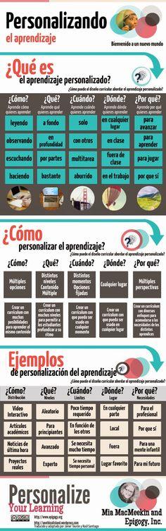 Personaliza mi aprendizaje ¡por favor! | Javier Tourón - Talento, Educación, Tecnología