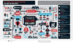 http://danizablu.wordpress.com/design-4-blog/infographics/bad-infographic/