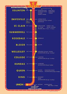 Vintage TTC Poster - also needs to get framed so we can put it up.