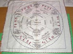 Rune casting cloth (Grounding)