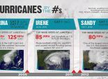 News and articles related to crisis, emergency, and disaster.