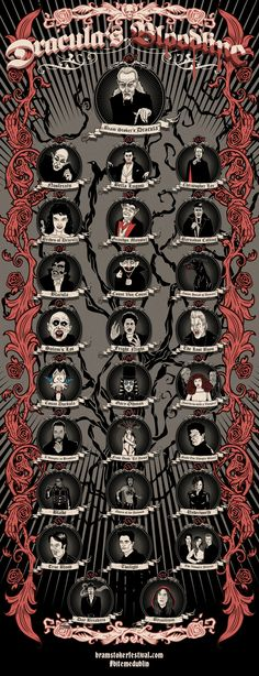 Dracula's Bloodline - amazing illustration by Matthew Griffin - Imgur