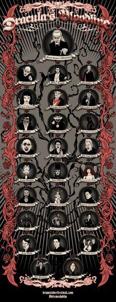 Dracula's Bloodline - amazing illustration by Matthew Griffin - Imgur