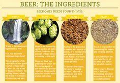 Beer Making Ingredients