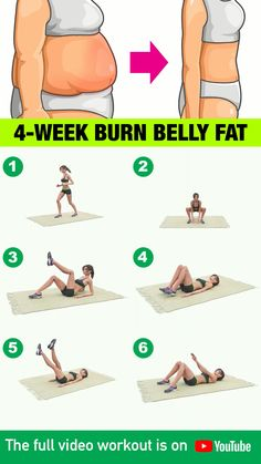 8 Simple Exercises to Reduce Hanging Belly Fat. Lower Belly fat does not look good and it damages the entire personality of a person. Reducing Lower belly fat and getting into your best possible shape may require some exercise. But the large range of ex Full Body Gym Workout, Lower Belly Workout, Gym Workout Videos, Gym Workout For Beginners, Fitness Workouts, Easy Workouts, Workout Plans, Belly Fat Burner Workout, Workout Exercises