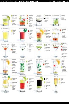 Easy Drinks