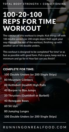 How fast can you complete this conditioning workout? Get ready to sweat with burpee box jumps, mountain climbers, lunges, kettlebell deadlifts, sit ups and more. This workout should take less than 30 minutes. Hiit, Amrap Workout, Box Jump Workout, Full Body Circuit Workout, 45 Minute Workout, Boot Camp Workout, Workout Men, Athlete Workout, Strength Workout