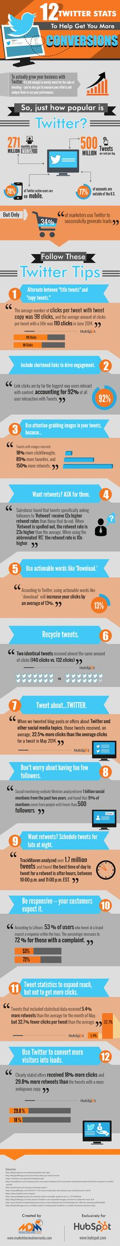 12 Data-Backed Tips to Increase Your Conversion Rate on #Twitter - #Infographic #socialmedia tips