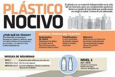 #Salud #Infografia #Plastico nocivo vía @candidman   El plástico es un material indispensable en la #Vida del ser humano, pero sus componente químicos tienen un grado de toxicidad que puede poner en riesgo su #Salud.  Conoce el uso adecuado.