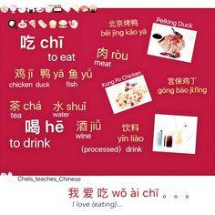 #chinese #learnchinese #chineselanguage #foodinchinese