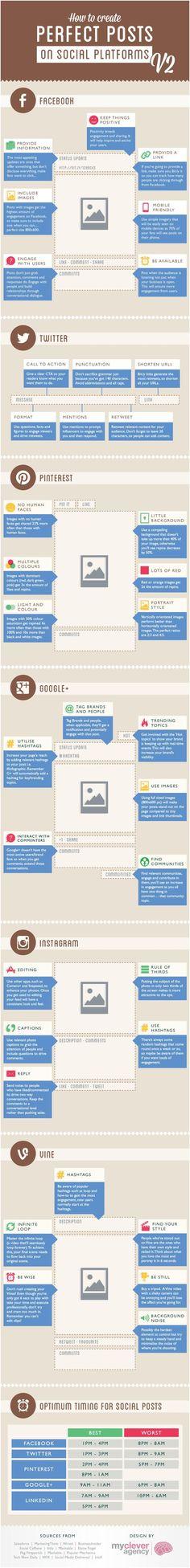 Cómo crear posts perfectos en redes sociales. #Infografía en inglés. Título original: How to create perct posts on social plataforms
