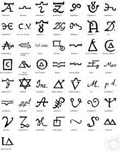alchemicalsymbols.jpg 878×1.114 piksel