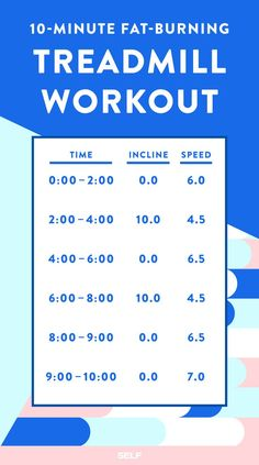Burn Fat With This Treadmill Interval Workout Fat-Burning Treadmill Workout 10 Minute Cardio Workout, Treadmill Workouts, Cardio Training, Speed Training, Hiit Benefits, High Intensity Workout, Do Exercise, Burn Calories, Fat Burning