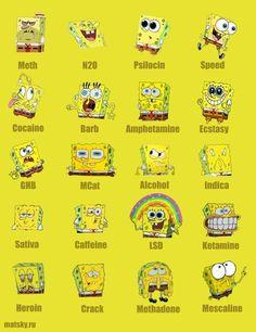 Spongebob On Drugs