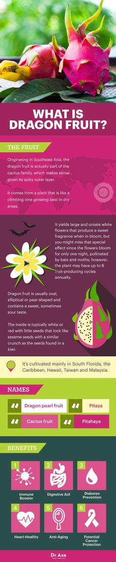 What is dragon fruit? - Dr. Axe http://www.DrAxe.com #health #holistic #natural