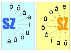 Freinet.Nk: sz betű gyakorlása