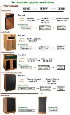 Klipsch loudspeaker corner