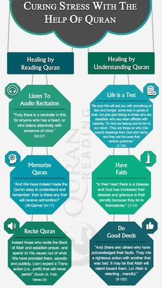 The Holy Quran is the last and complete and final book which supersedes all other sacred books. Now no sacred book will descend till the Dooms Day.