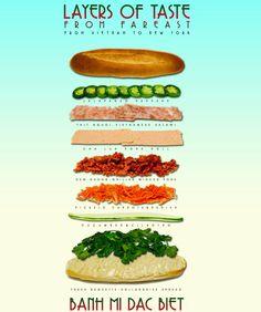 Banh Mi - Vietnamese Sandwich Best at Siagon Vietnamese Sandwich Delhi! Vietnamese Sandwich, Banh Mi Sandwich, Best Sandwich, Vietnamese Recipes, Asian Recipes, Healthy Recipes, Vietnamese Cuisine, Delicious Sandwiches, Wrap Sandwiches