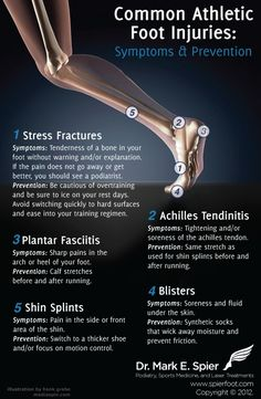 Types of Common Foot Injuries