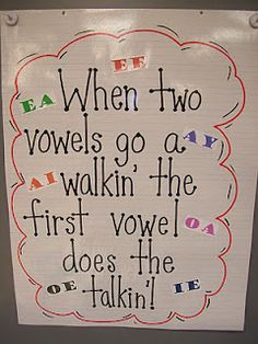 when two vowels go a walking, the first vowel does the talking