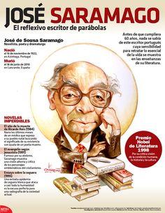 José Saramago,