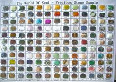 Semi Precious Stone Identification Chart - Justtera.com                                                                                                                                                                                 More